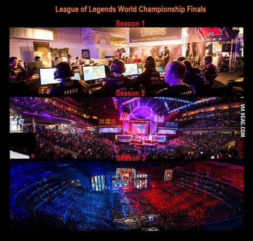 The growth of League of Legends